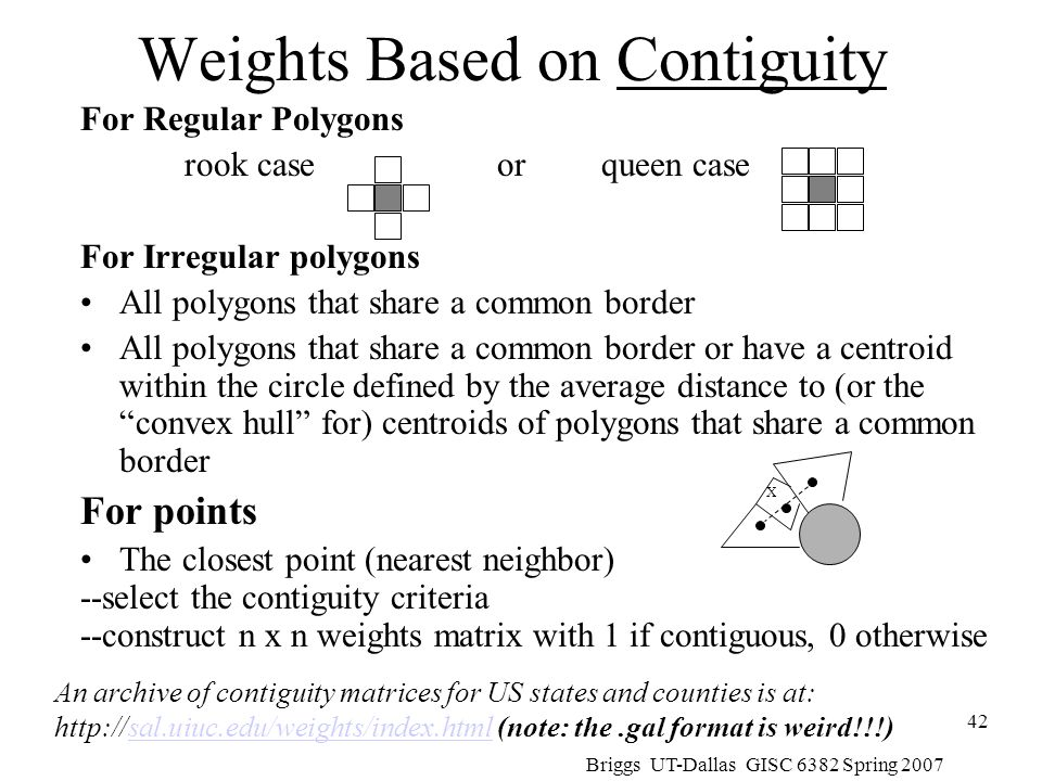 Weights Based on Contiguity