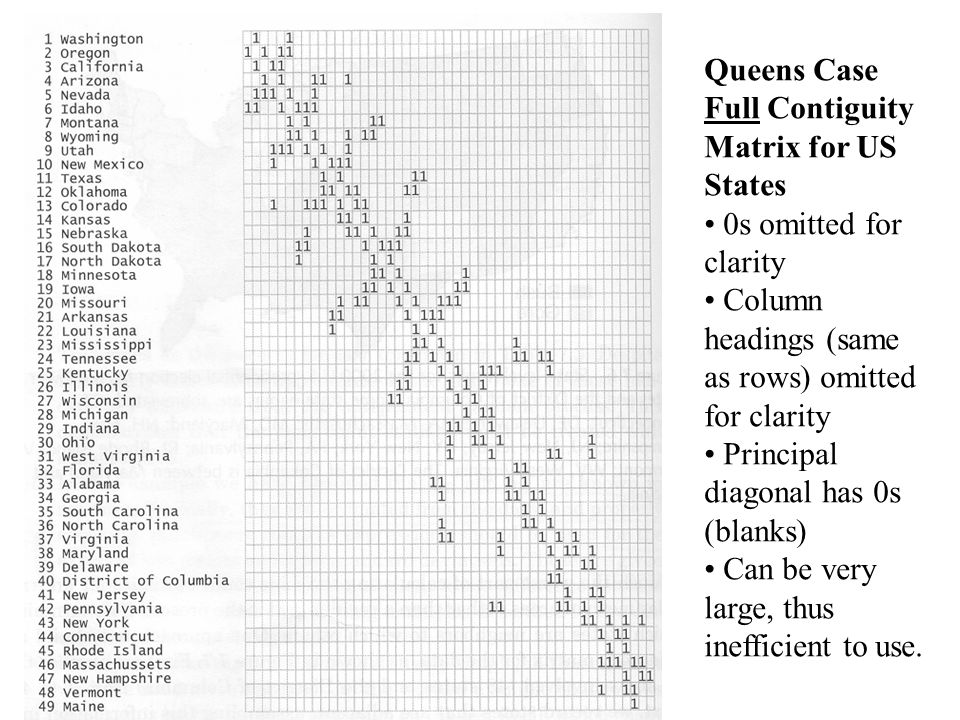 Queens Case Full Contiguity Matrix for US States