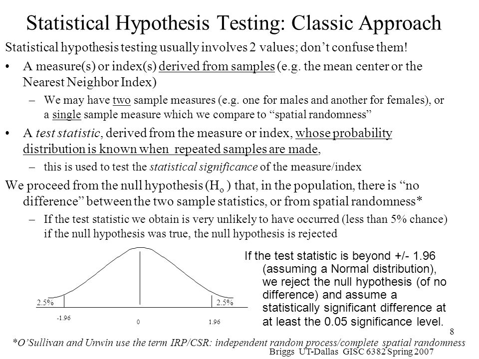 Statistical Hypothesis Testing: Classic Approach