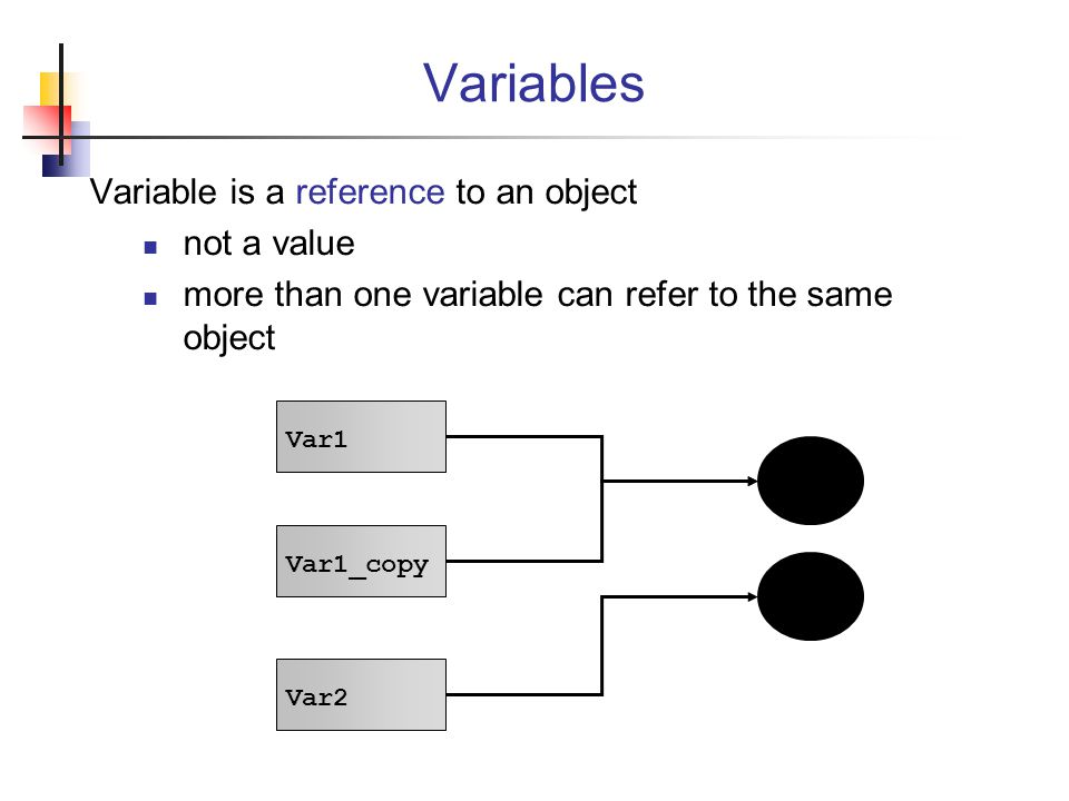 Variables Variable is a reference to an object not a value