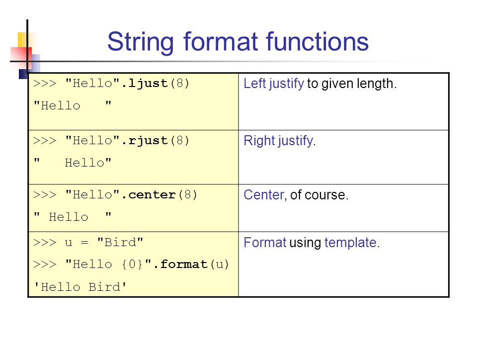 String format functions