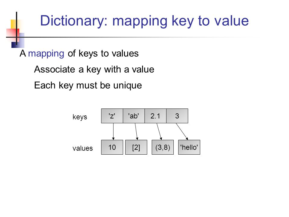 Dictionary: mapping key to value