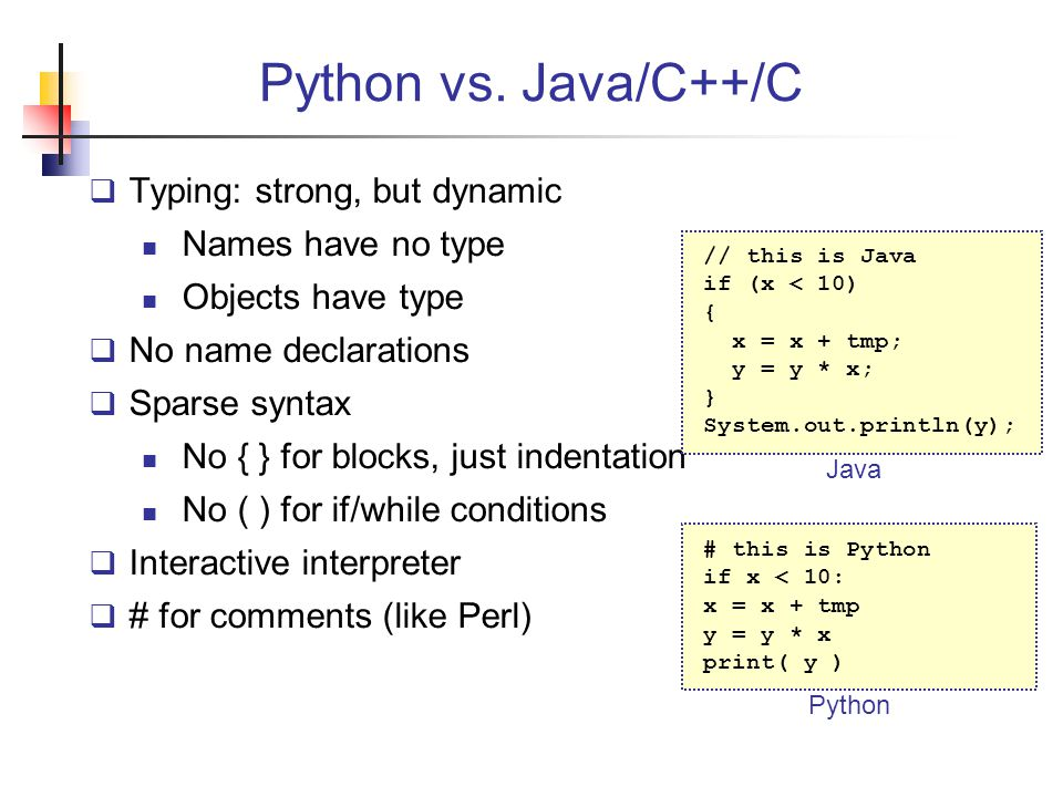 Python vs. Java/C++/C Typing: strong, but dynamic Names have no type