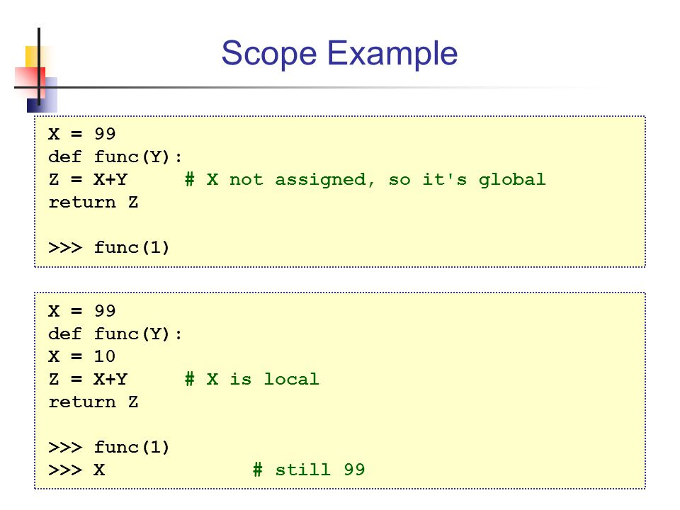 Scope Example X = 99 def func(Y):