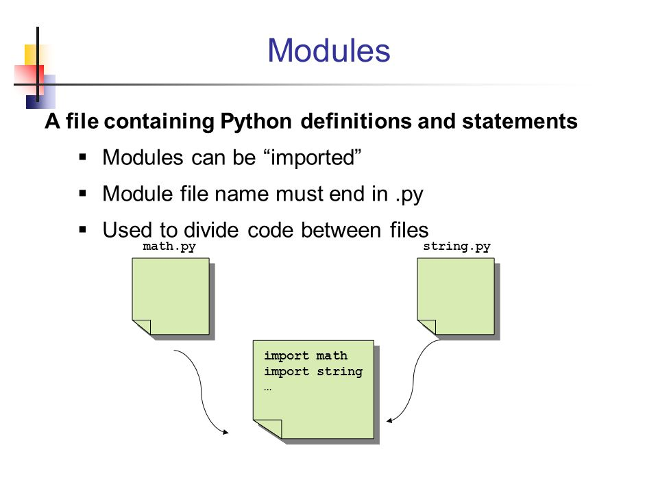 Modules A file containing Python definitions and statements