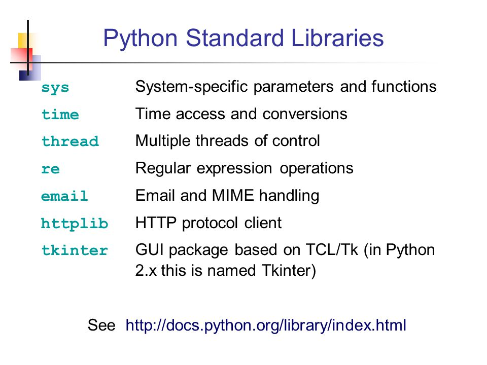 Python Standard Libraries