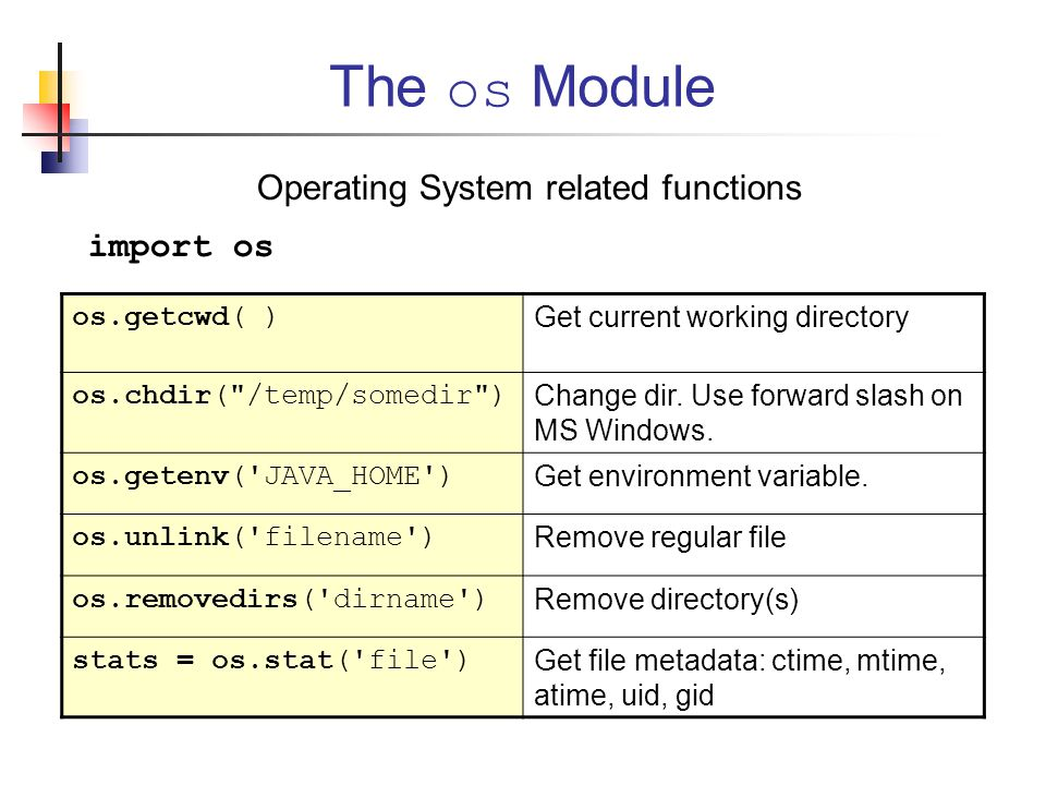 Operating System related functions