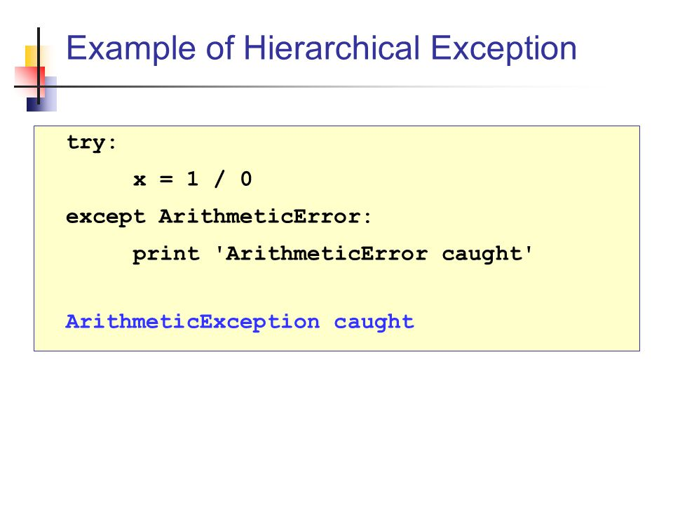 Example of Hierarchical Exception