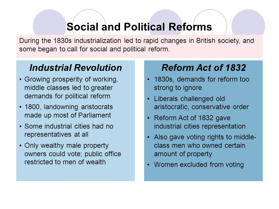 Social and Political Reforms