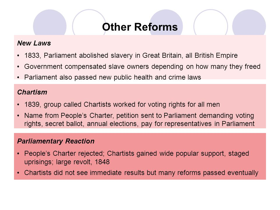 Other Reforms New Laws. 1833, Parliament abolished slavery in Great Britain, all British Empire.