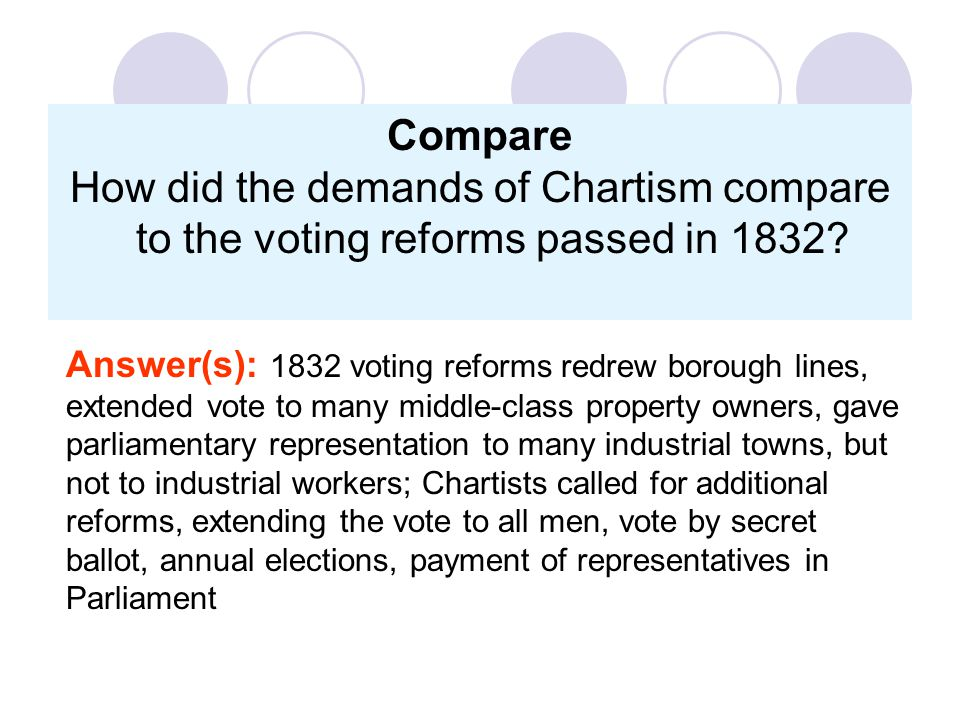 Compare How did the demands of Chartism compare to the voting reforms passed in 1832