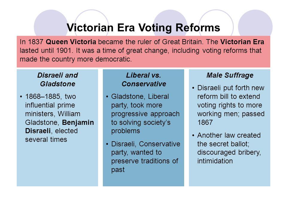 Victorian Era Voting Reforms