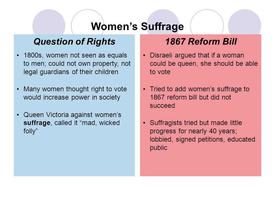 Women's Suffrage Question of Rights 1867 Reform Bill