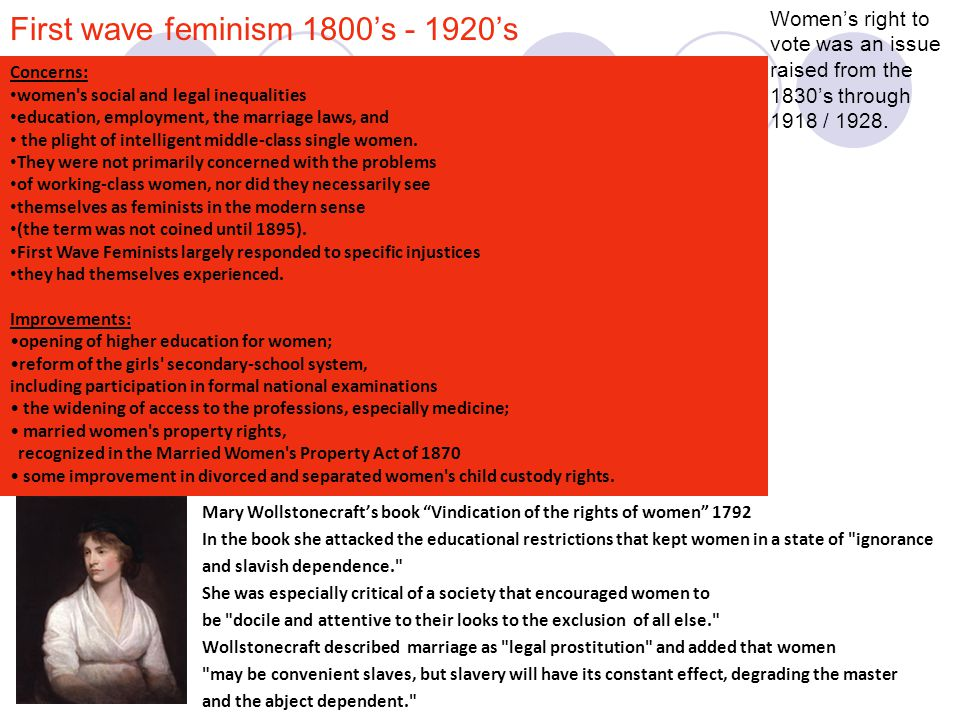 First wave feminism 1800's - 1920's
