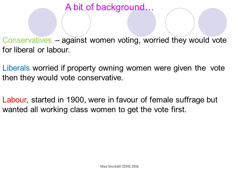 A bit of background… Conservatives – against women voting, worried they would vote for liberal or labour.