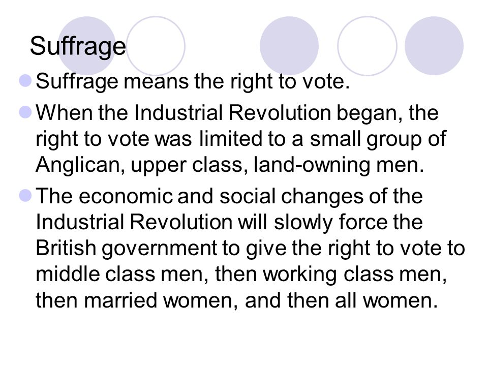 Suffrage Suffrage means the right to vote.