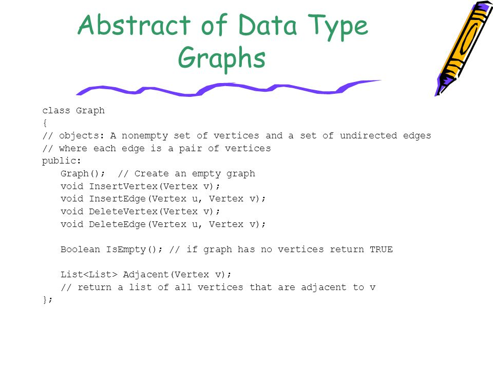 Abstract of Data Type Graphs