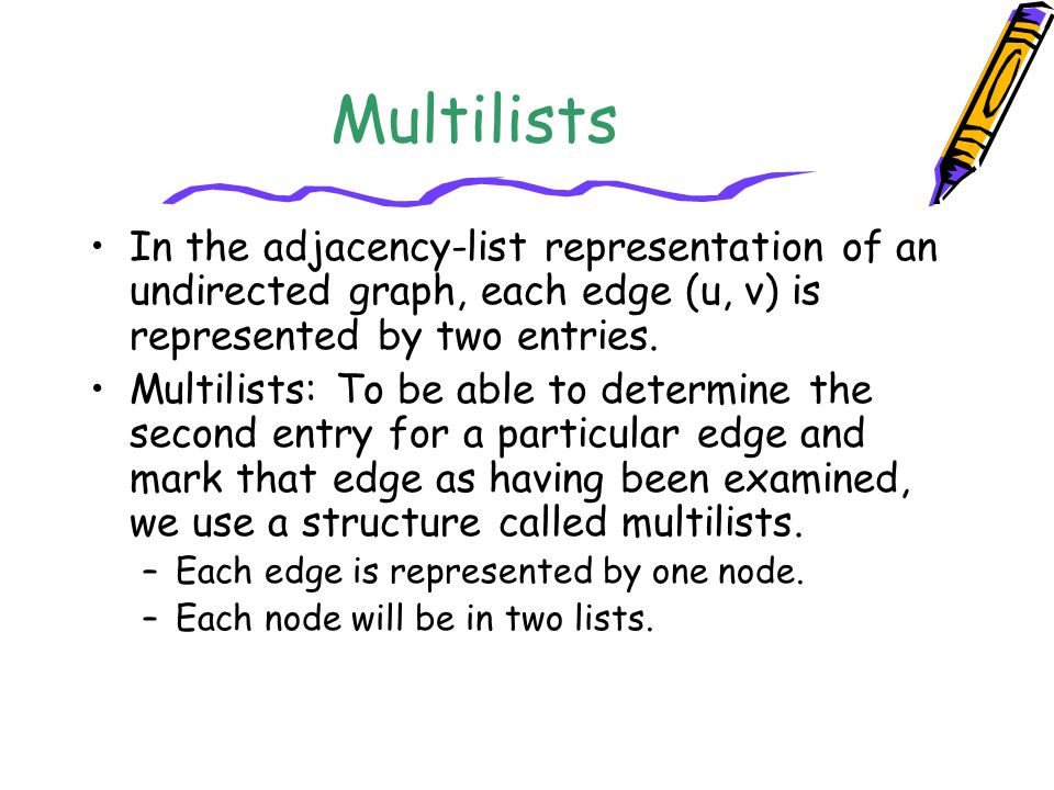 Multilists In the adjacency-list representation of an undirected graph, each edge (u, v) is represented by two entries.