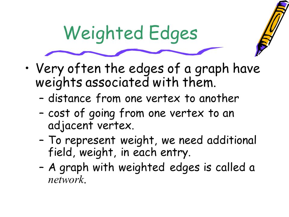 Weighted Edges Very often the edges of a graph have weights associated with them. distance from one vertex to another.