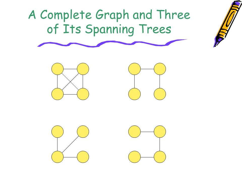 A Complete Graph and Three of Its Spanning Trees