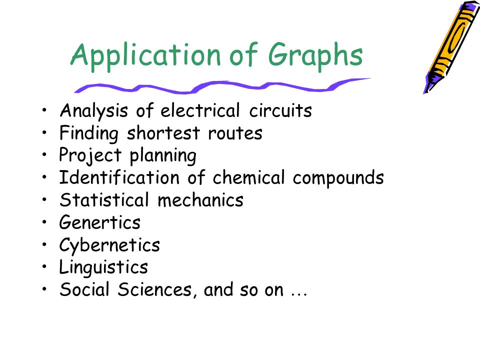 Application of Graphs Analysis of electrical circuits