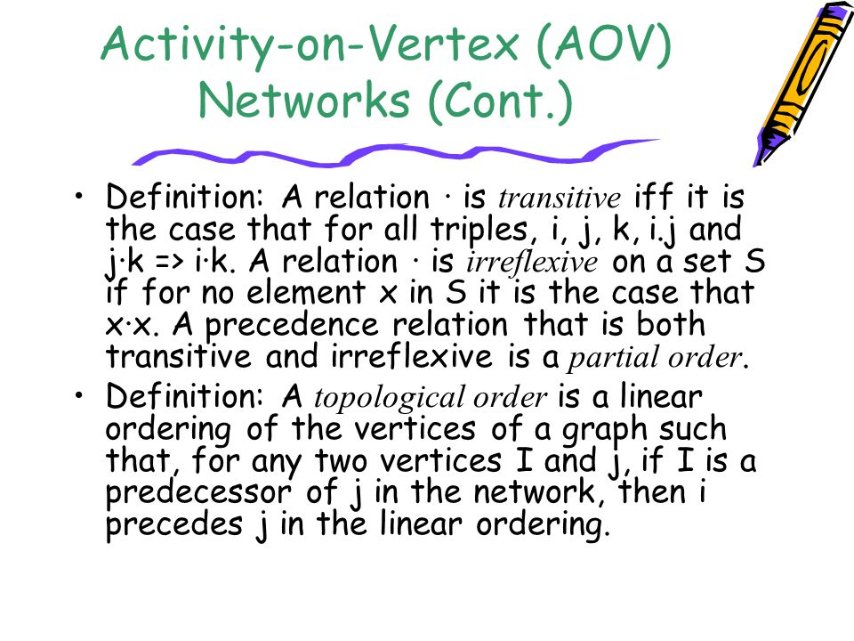 Activity-on-Vertex (AOV) Networks (Cont.)