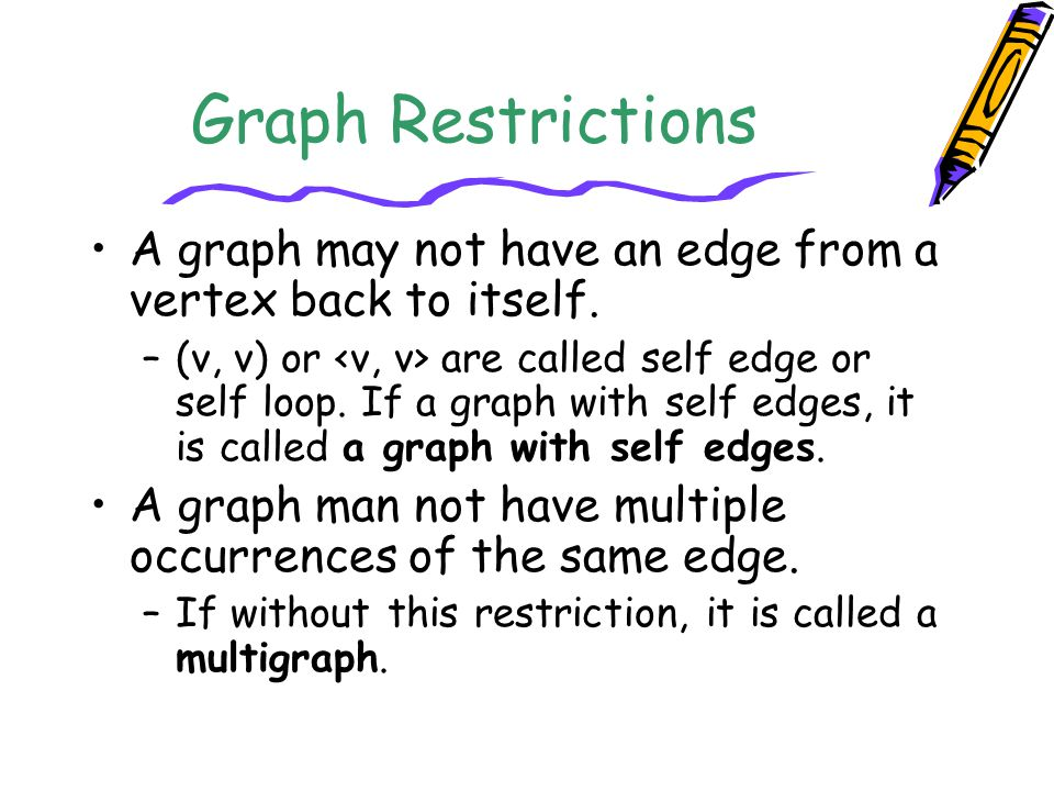 Graph Restrictions A graph may not have an edge from a vertex back to itself.