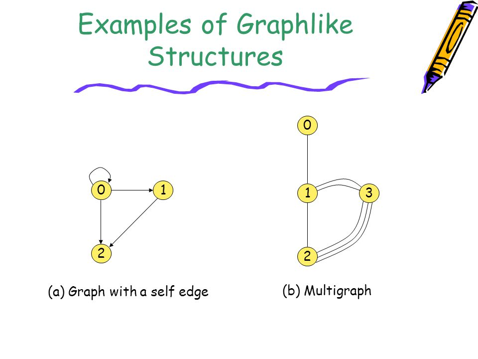 Examples of Graphlike Structures