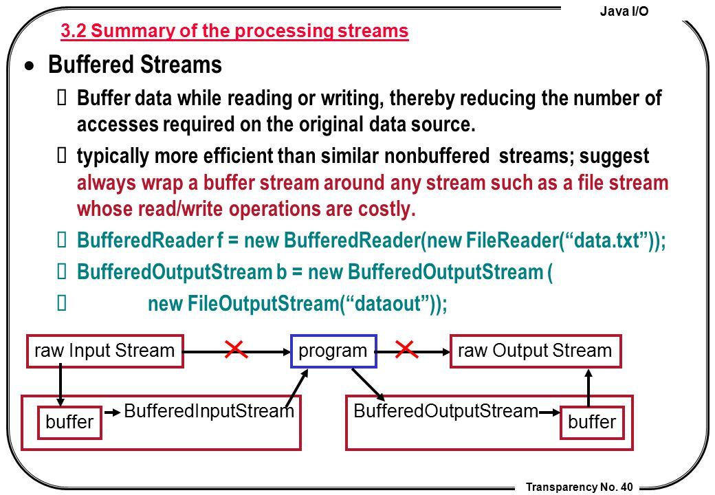 3.2 Summary of the processing streams