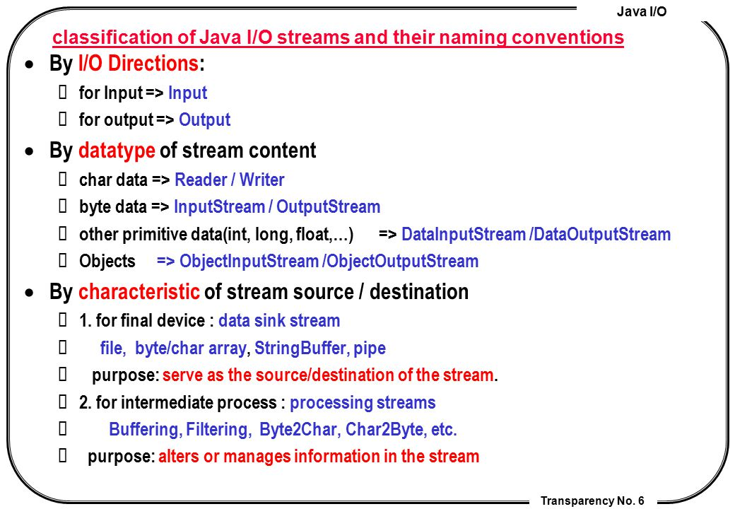 classification of Java I/O streams and their naming conventions
