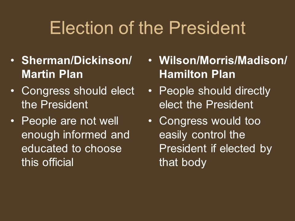 Election of the President