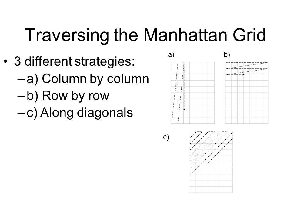 Traversing the Manhattan Grid