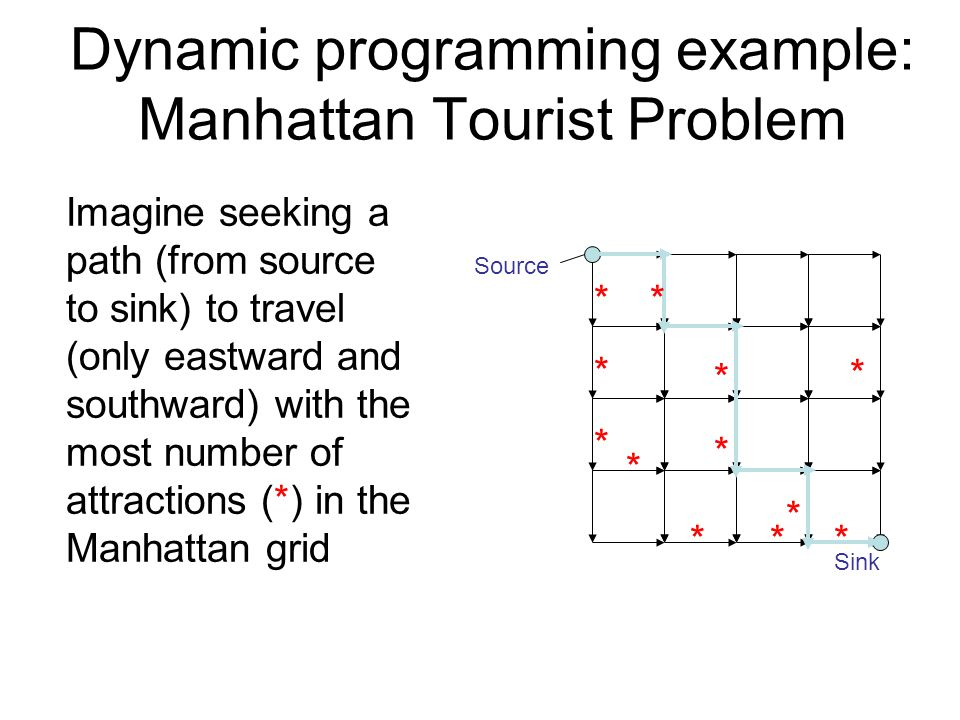 Dynamic programming example: Manhattan Tourist Problem