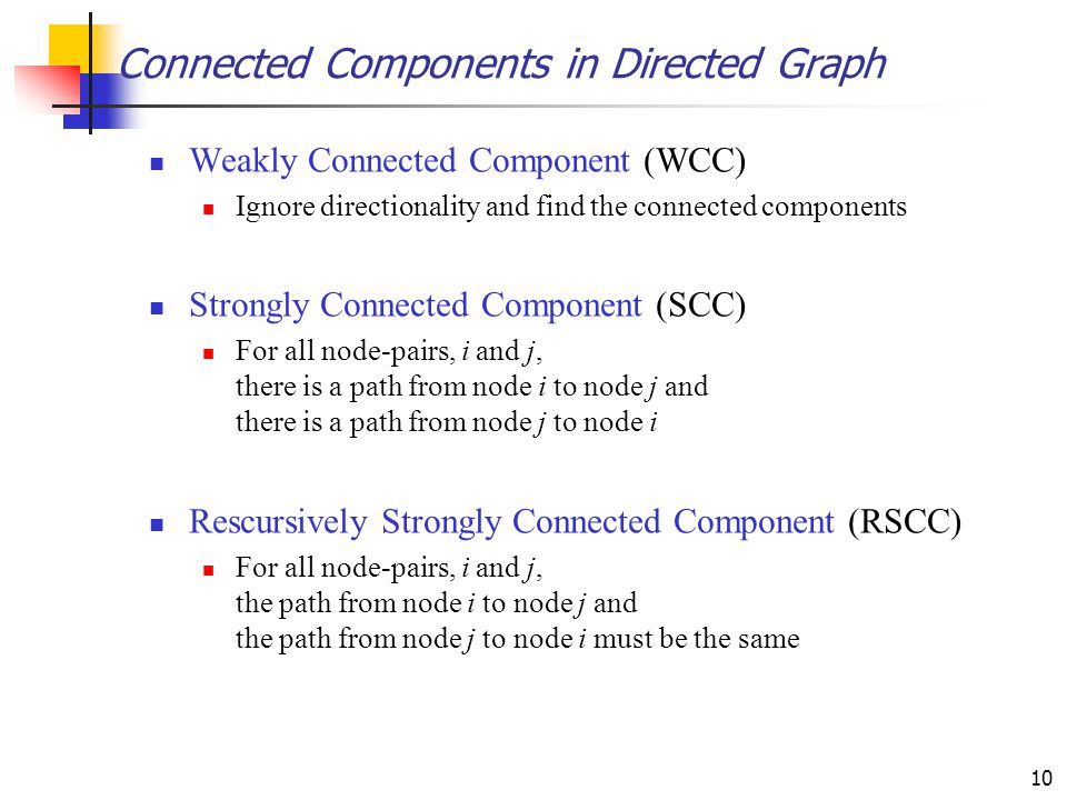 Connected Components in Directed Graph