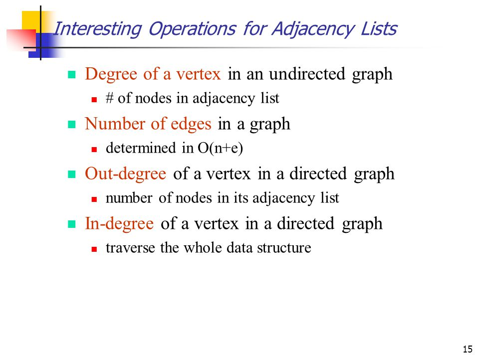 Interesting Operations for Adjacency Lists