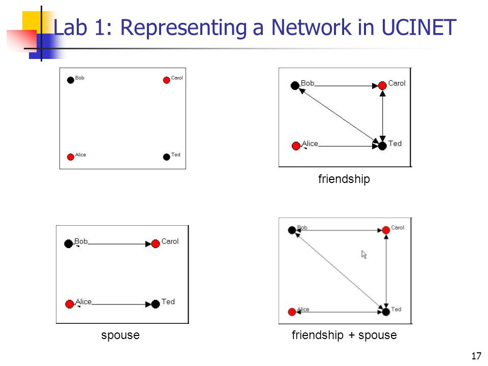 Lab 1: Representing a Network in UCINET