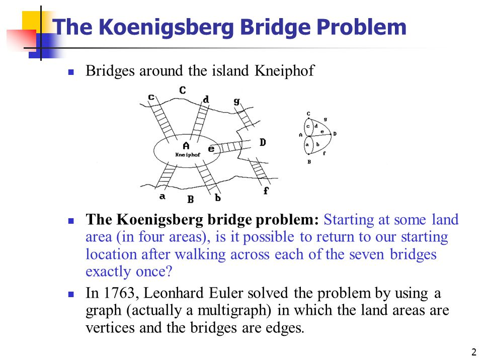 The Koenigsberg Bridge Problem