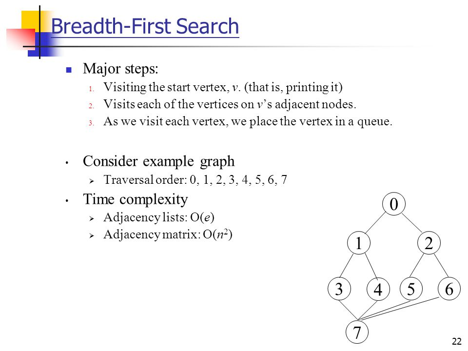 Breadth-First Search 1 2 3 4 5 6 7 Major steps: Consider example graph