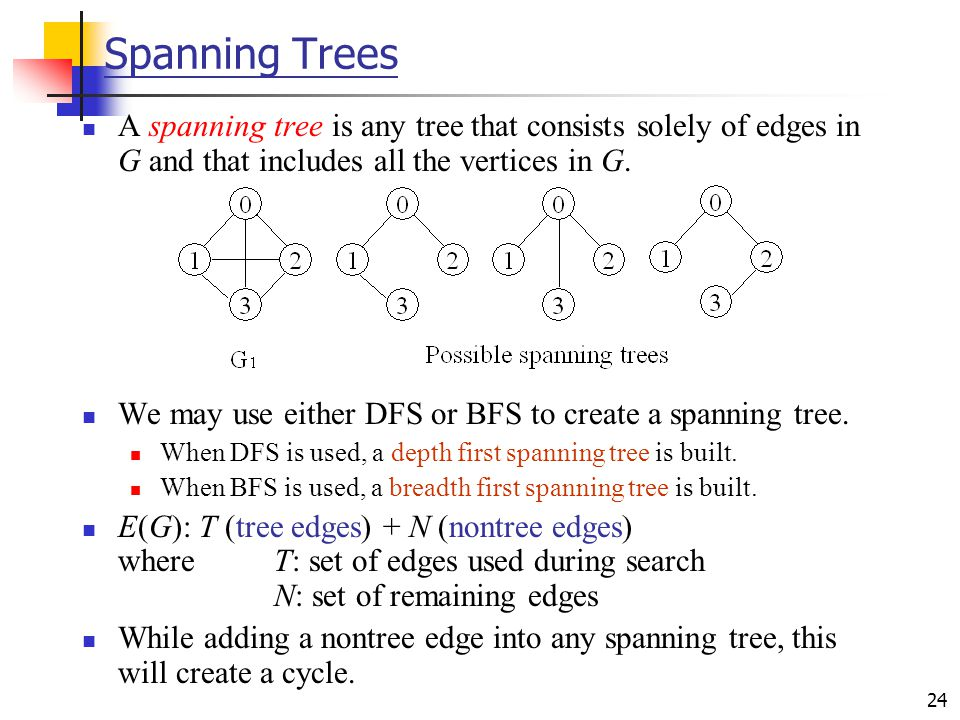 Spanning Trees A spanning tree is any tree that consists solely of edges in G and that includes all the vertices in G.