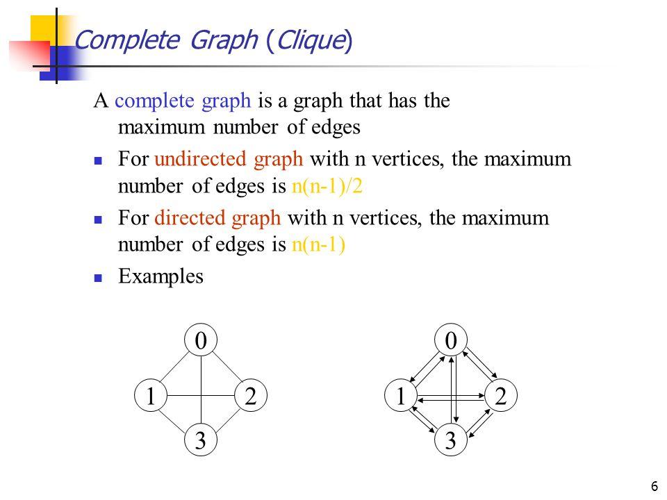 Complete Graph (Clique)