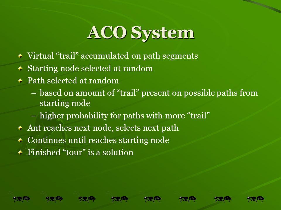 ACO System Virtual trail accumulated on path segments