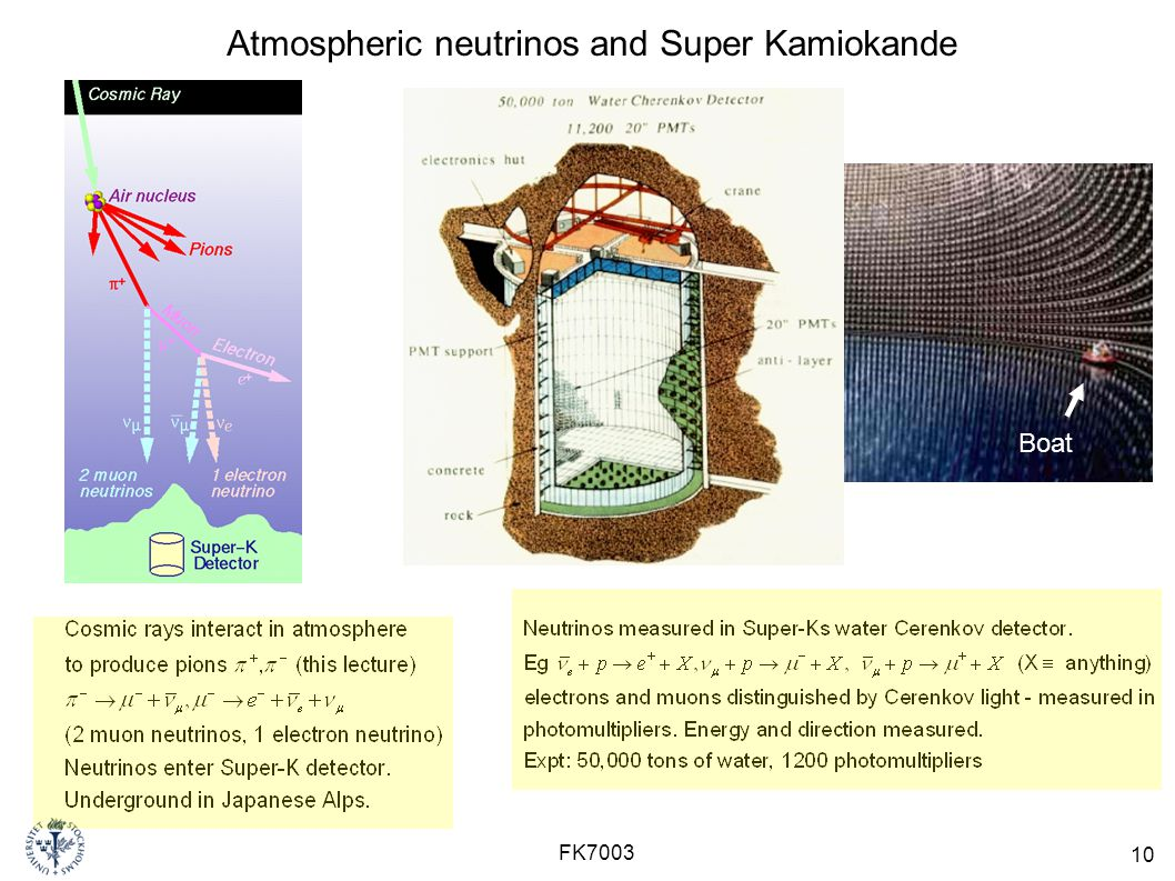 Atmospheric neutrinos and Super Kamiokande