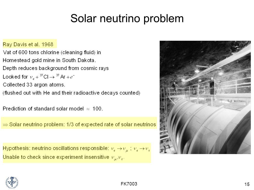 Solar neutrino problem