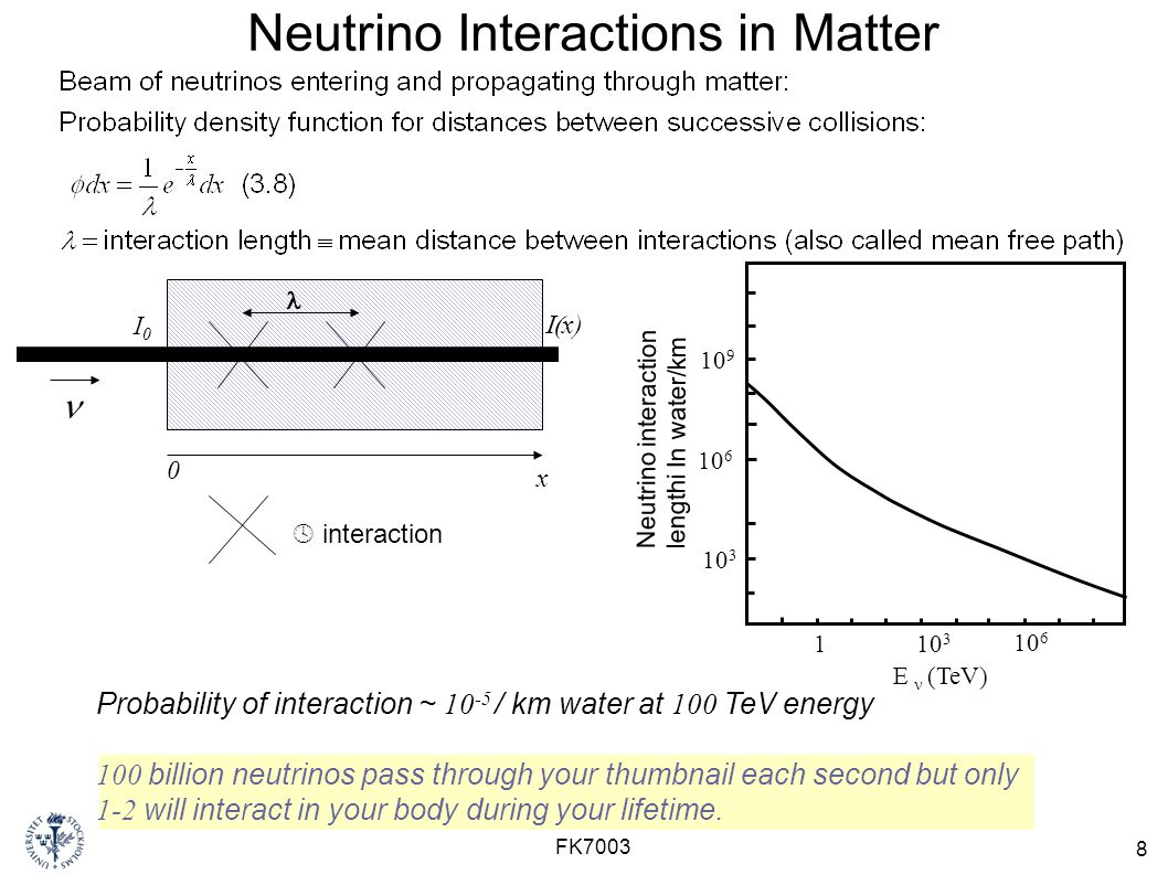 Neutrino Interactions in Matter