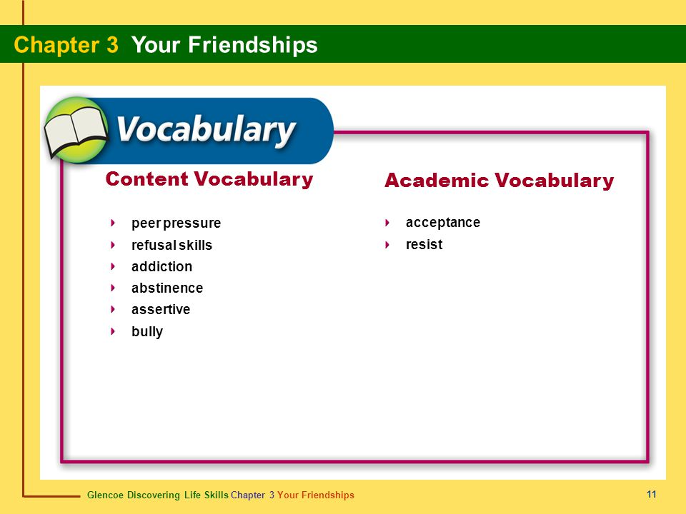 Content Vocabulary Academic Vocabulary peer pressure refusal skills
