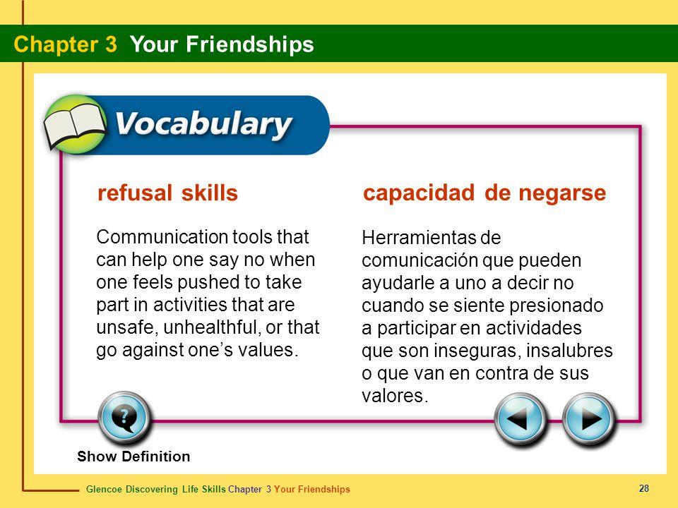 refusal skills capacidad de negarse
