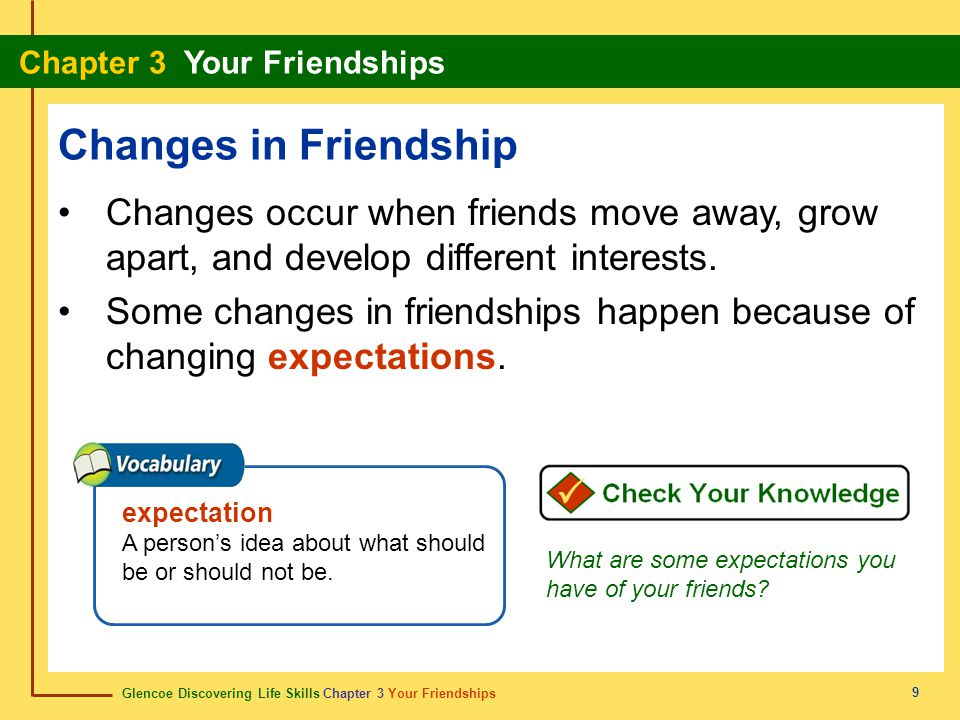 Changes in Friendship Changes occur when friends move away, grow apart, and develop different interests.