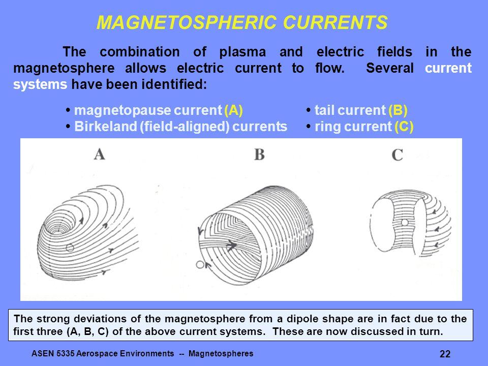MAGNETOSPHERIC CURRENTS