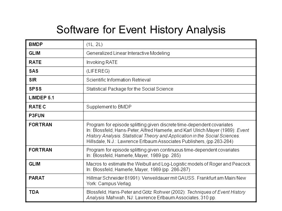 Software for Event History Analysis