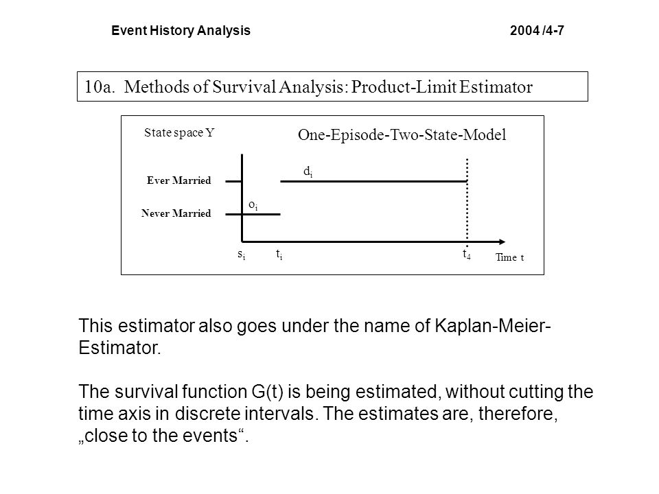 Event History Analysis 2004 /4-7